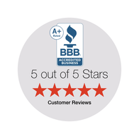 BBB Loan Signing System Reviews and Testimonials